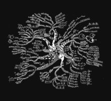 Math tree [dark] by ThePhysicist R