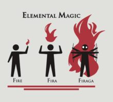 Final Fantasy Elemental Magic (Fire) by ----User