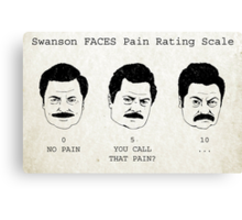 Swanson FACE Pain Rating Scale Canvas Print