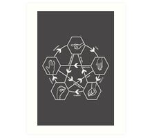 How to play Rock-paper-scissors-lizard-Spock Art Print