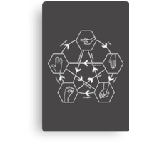 How to play Rock-paper-scissors-lizard-Spock Canvas Print