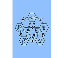 How to play Rock-paper-scissors-lizard-Spock (light) Photographic Print