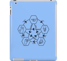 How to play Rock-paper-scissors-lizard-Spock (light) iPad Case/Skin