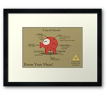 Know Your Meat! Octorok Meat Chart Print Framed Print