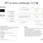 ZIP101 an archive walkthrough by Ange Albertini