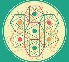 Circle, Square, Triangle by babushack