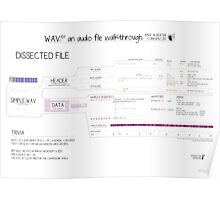 WAV101 an audio file walkthrough (Fun ver) Poster