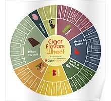 Cigar Flavors Wheel poster Poster