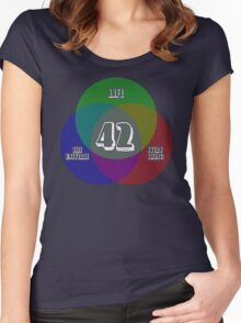 NEW Venn Diagram: Life, the Universe & Everything (for dark shirts) Women's Fitted Scoop T-Shirt