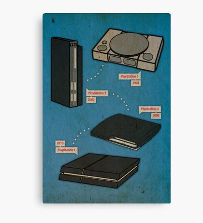 The History of PlayStation Canvas Print