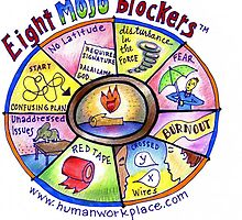 Eight Mojo Blockers Poster by humanworkplace