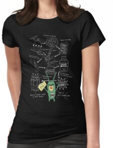 Plankton's Plan Z Womens Fitted T-Shirt