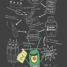 Plankton's Plan Z by somethingdiffer