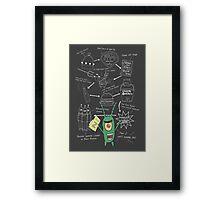 Plankton's Plan Z Framed Print