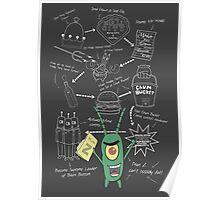 Plankton's Plan Z Poster