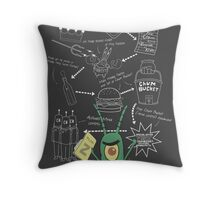 Plankton's Plan Z Throw Pillow
