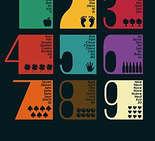Numbers by Budi Satria Kwan