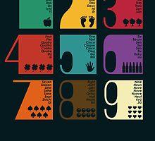 Numbers by Budi Kwan