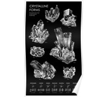 Crystalline Forms Poster