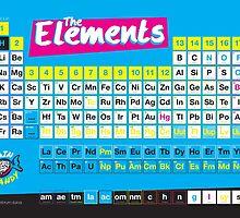 The Elements by CEREBRUMDULCIA