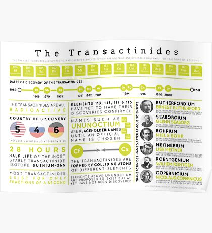 Element Infographics: The Transactinides Poster