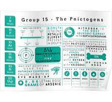 Element Infographics: The Pnictogens Poster
