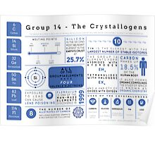 Element Infographics: The Crystallogens Poster
