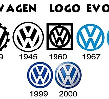 Volkswagen Logo Evolution by Tiltedgiraffes