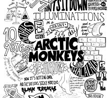 ARCTIC MONKEYS SUCK IT AND SEE by COCOmrw