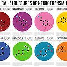 Chemical Structures of Neurotransmitters by Compound Interest