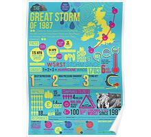 'The Great Storm of 1987' - Infographic poster Poster