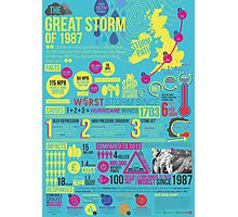'The Great Storm of 1987' - Infographic poster Photographic Print