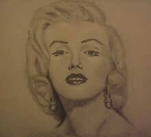 Marilyn by qwerty616