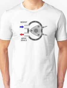 Rotary engine diagram - Boost in, apex seals out. Unisex T-Shirt