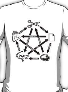 Rock Paper Scissors Lizard Spock T-Shirt T-Shirt
