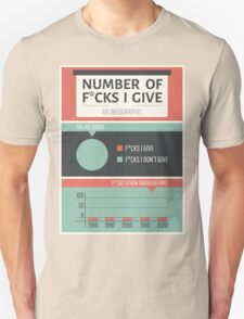 Number of F*cks I Give Unisex T-Shirt