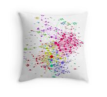 The Graph Of Soccer Teams Throw Pillow