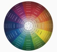 Colour Wheel by cadellin