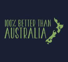 100% percent better than Australia NEW ZEALAND Kids Clothes