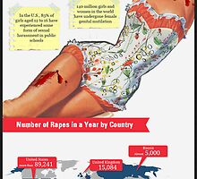 An Infographic on Rape by NazB.com by Infographics