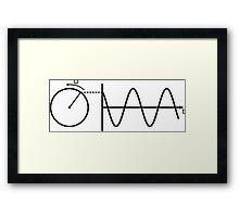 Sinusoidal Framed Print
