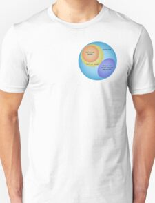 Why Librarians Are Better Than Google Unisex T-Shirt