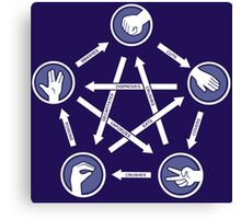 Paper-scissors-rock-lizard-spock! Canvas Print