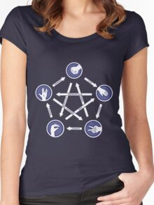 Paper-scissors-rock-lizard-spock! Women's Fitted Scoop T-Shirt