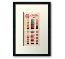 Vintage Color Thread Chart Framed Print