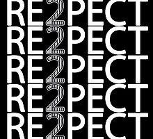 Respect Derek Jeter by haroldlfonville