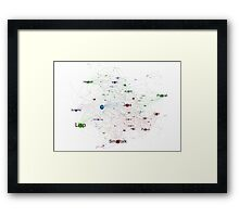 Network Graph of Programming Language Influence 2013 - White Background Framed Print