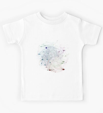 Programming Languages Influence Network 2014 Full - White Background Kids Tee