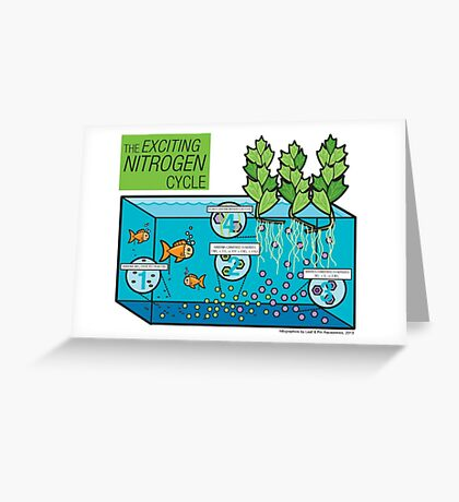 The Exciting Nitrogen Cycle - Infographic Greeting Card