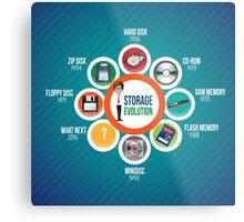 Infographic Storage Evolution cd rom zip disk ram memory floppy disc minidisc  Metal Print